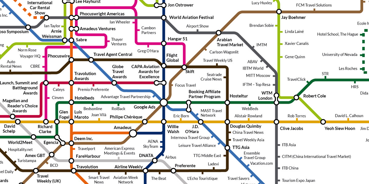 The Belvera B2B travel map